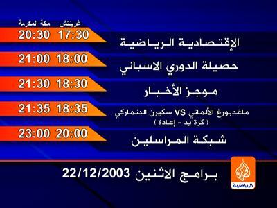 Al Jazeera Sports Global ��� Hotbird 8 /13.0�E)